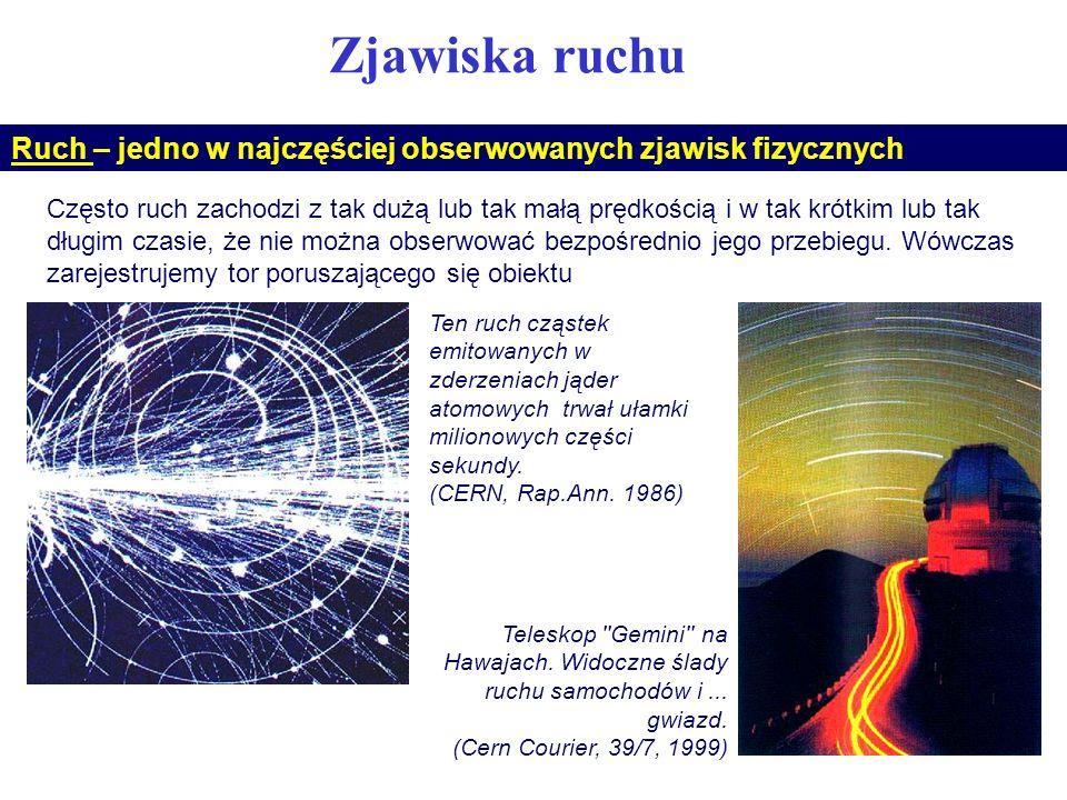 Zjawiska ruchuRuch – jedno w najczęściej obserwowanych zjawisk fizycznych.