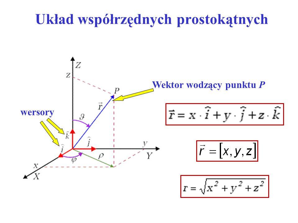 Układ współrzędnych prostokątnych
