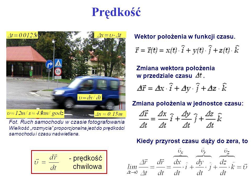 Prędkość - prędkość chwilowa Wektor położenia w funkcji czasu.
