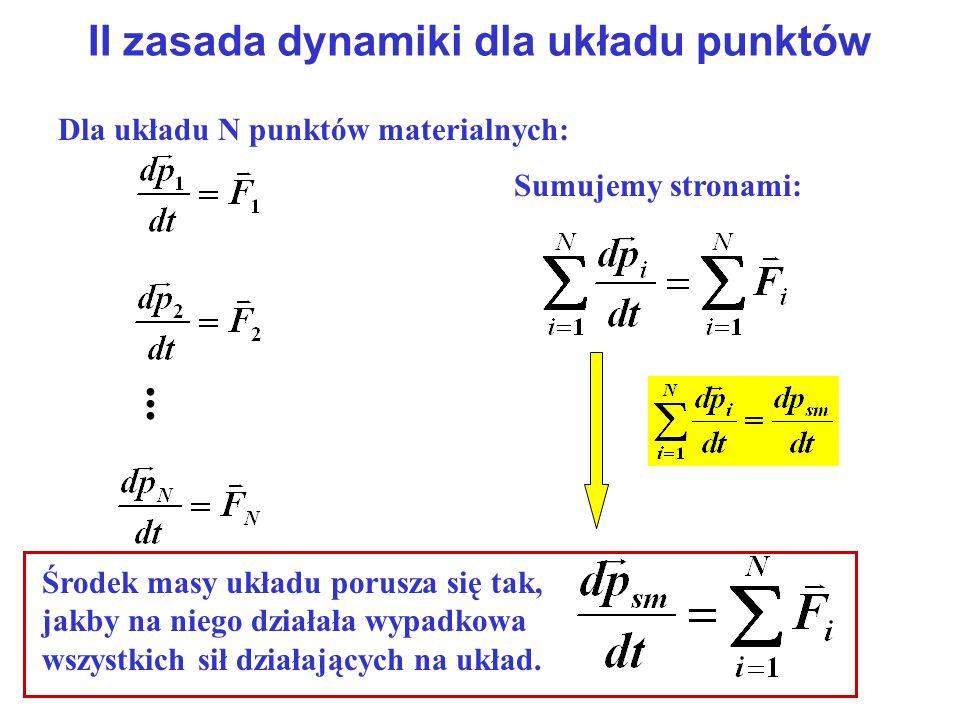 II zasada dynamiki dla układu punktów