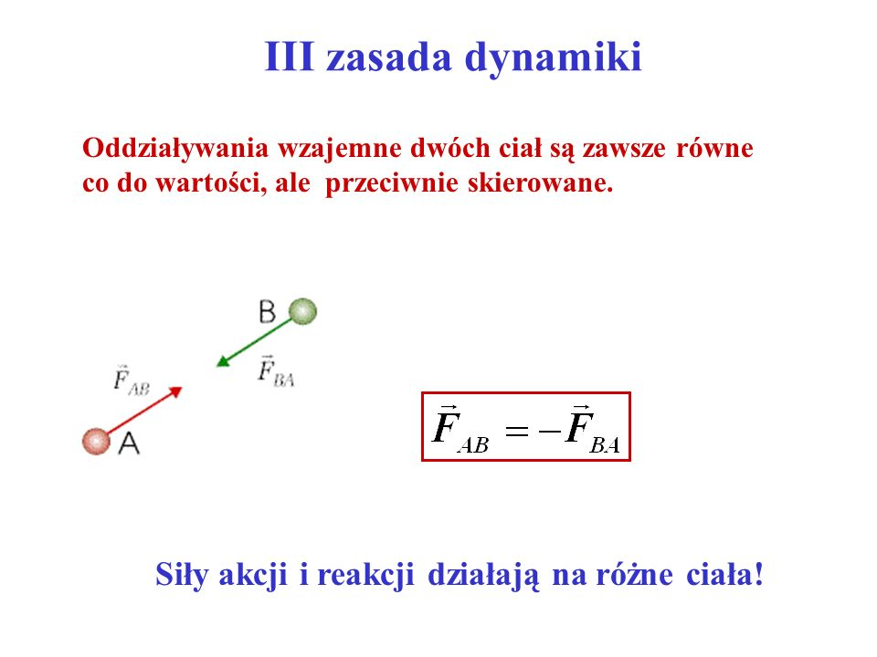 III zasada dynamiki Siły akcji i reakcji działają na różne ciała!