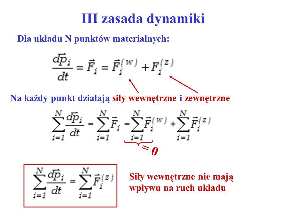 III zasada dynamiki = 0 Dla układu N punktów materialnych: