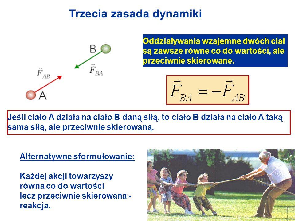 Trzecia zasada dynamiki
