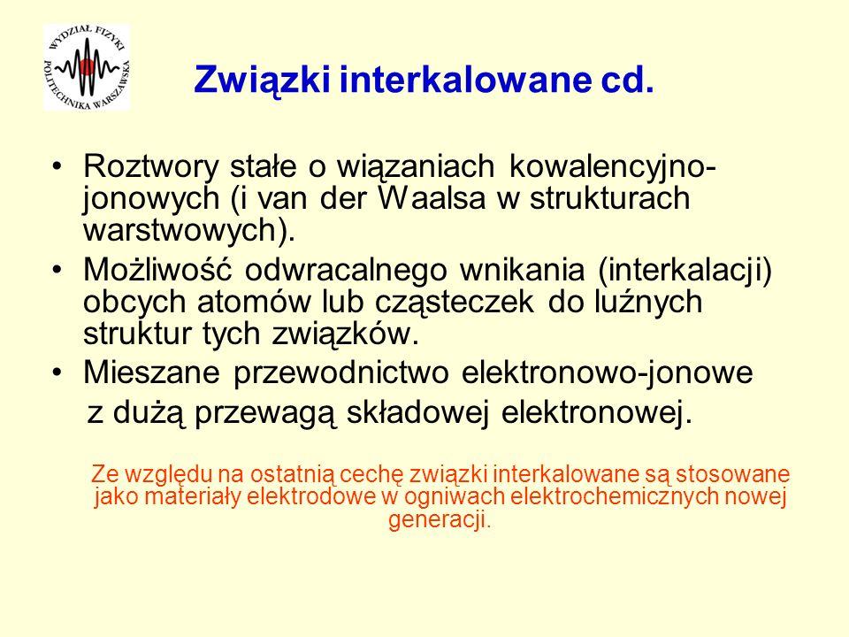 Związki interkalowane cd.