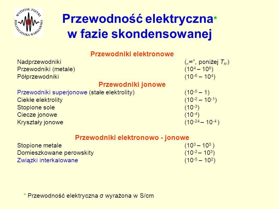 Przewodność elektryczna* w fazie skondensowanej