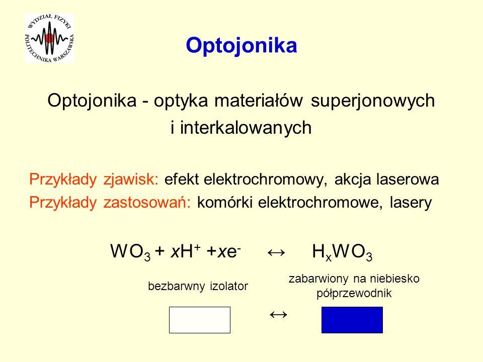 Optojonika Optojonika - optyka materiałów superjonowych