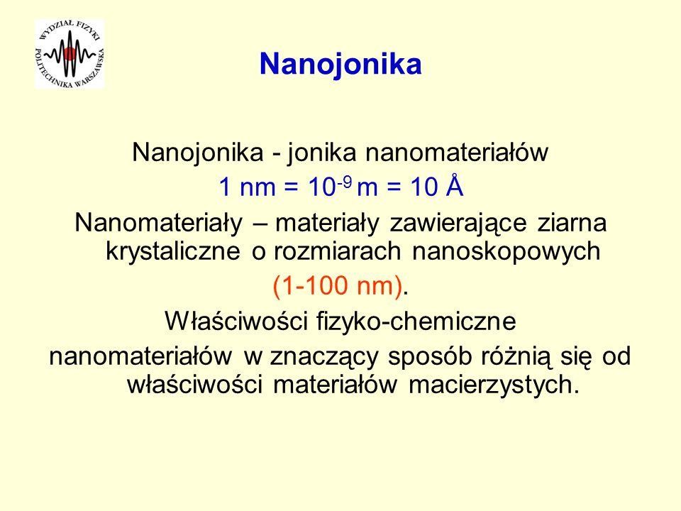 Nanojonika Nanojonika - jonika nanomateriałów 1 nm = 10-9 m = 10 Å