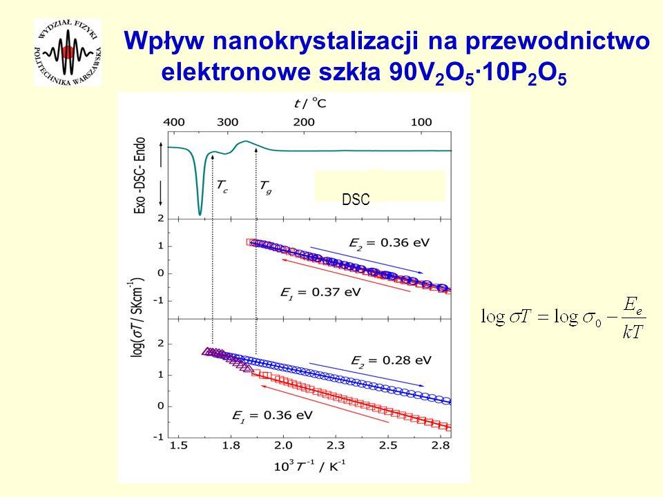 Wpływ nanokrystalizacji na przewodnictwo elektronowe szkła 90V2O5·10P2O5