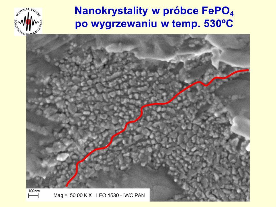 Nanokrystality w próbce FePO4 po wygrzewaniu w temp. 530ºC