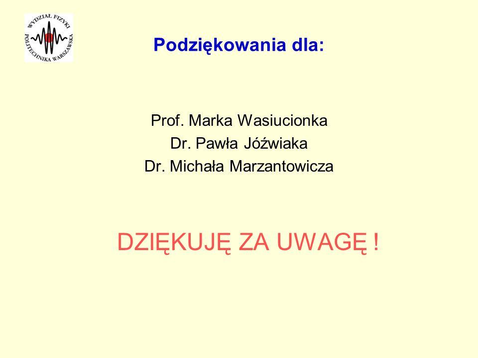 Podziękowania dla: Prof. Marka Wasiucionka Dr. Pawła Jóźwiaka