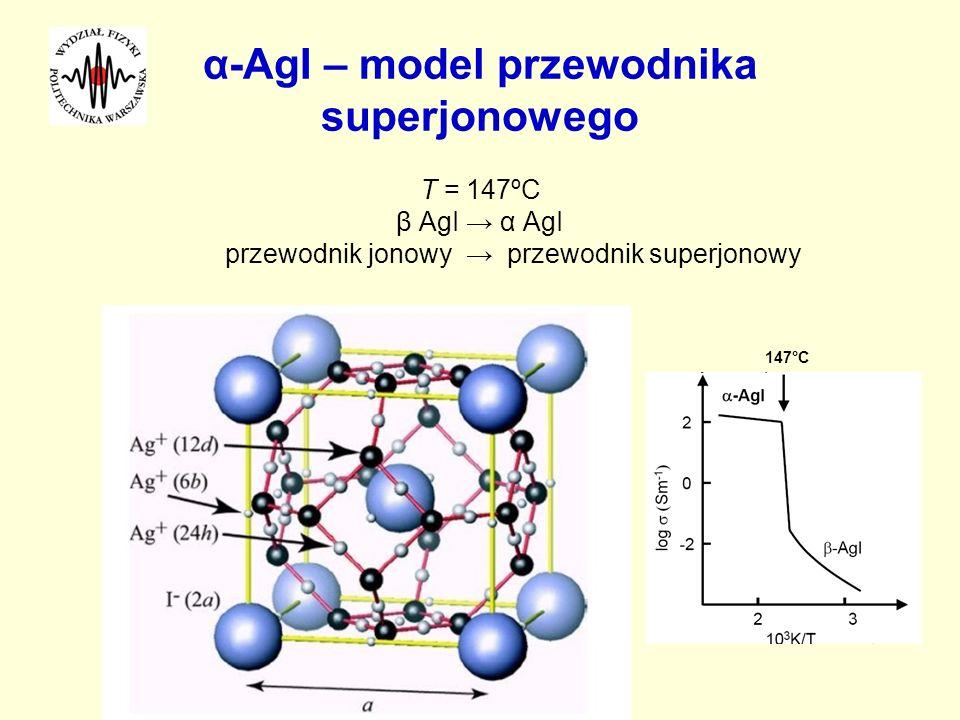 α-AgI – model przewodnika superjonowego