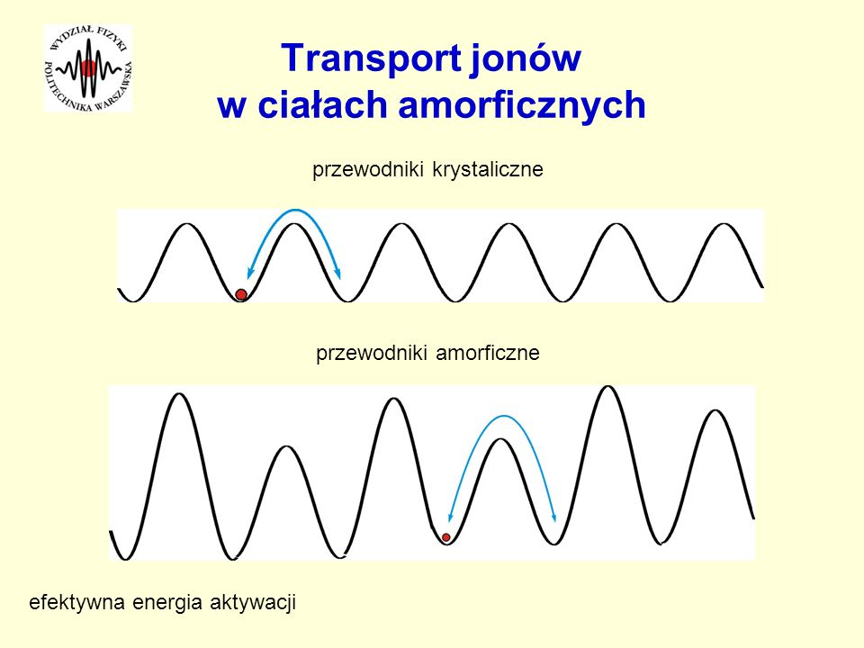 Transport jonów w ciałach amorficznych