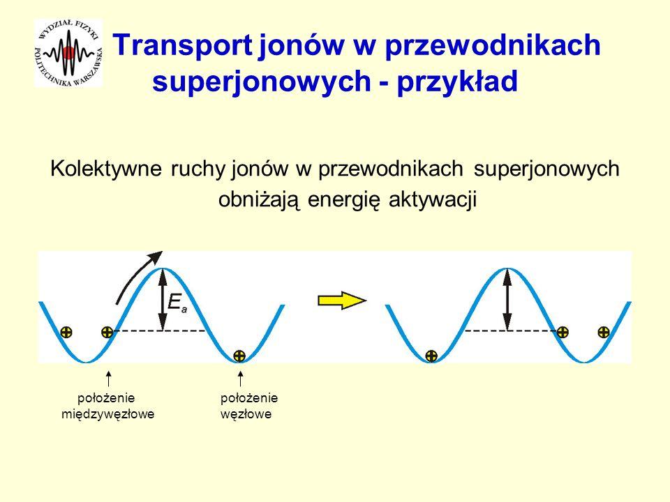 Transport jonów w przewodnikach superjonowych - przykład