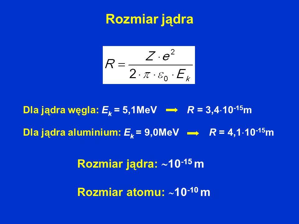 Rozmiar jądra Rozmiar jądra: 10-15 m Rozmiar atomu: 10-10 m