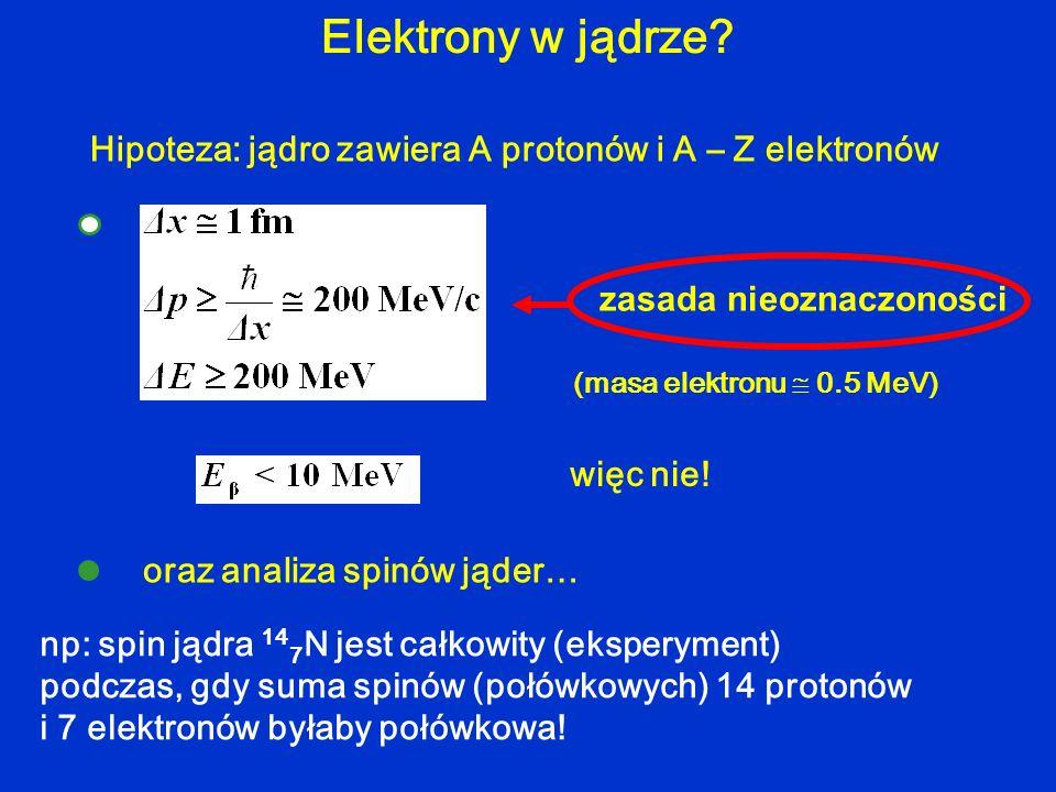 Elektrony w jądrze Hipoteza: jądro zawiera A protonów i A – Z elektronów. zasada nieoznaczoności.