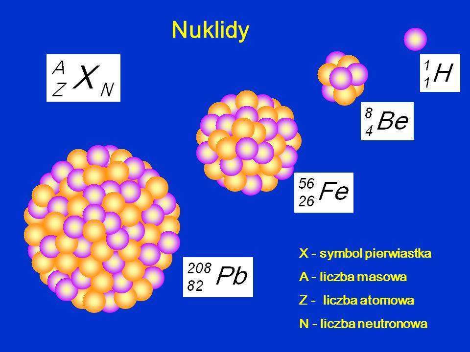 Nuklidy X - symbol pierwiastka A - liczba masowa Z - liczba atomowa