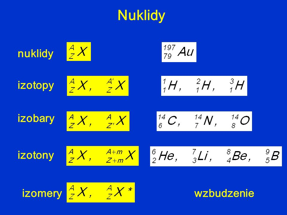 Nuklidy nuklidy izotopy izobary izotony izomery wzbudzenie