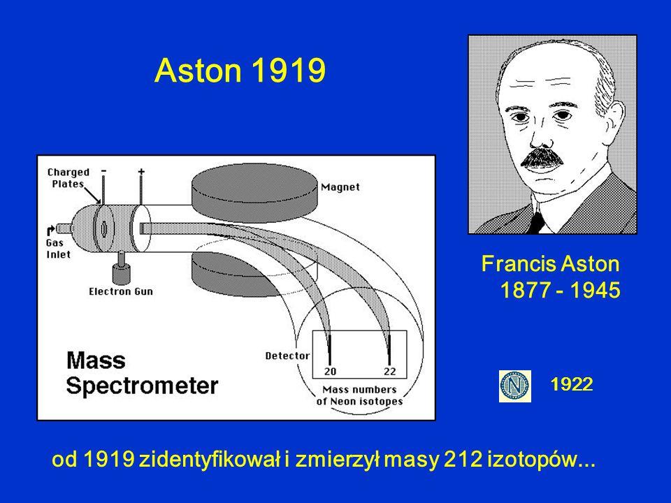 Aston 1919 Francis Aston 1877 - 1945. 1922.