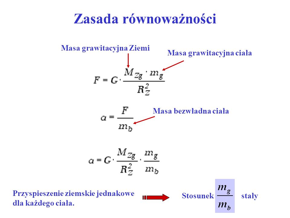 Zasada równoważności Masa grawitacyjna Ziemi Masa grawitacyjna ciała
