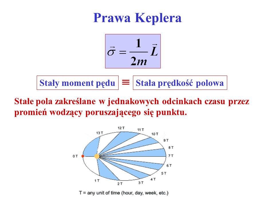 Prawa Keplera  Stała prędkość polowa Stały moment pędu