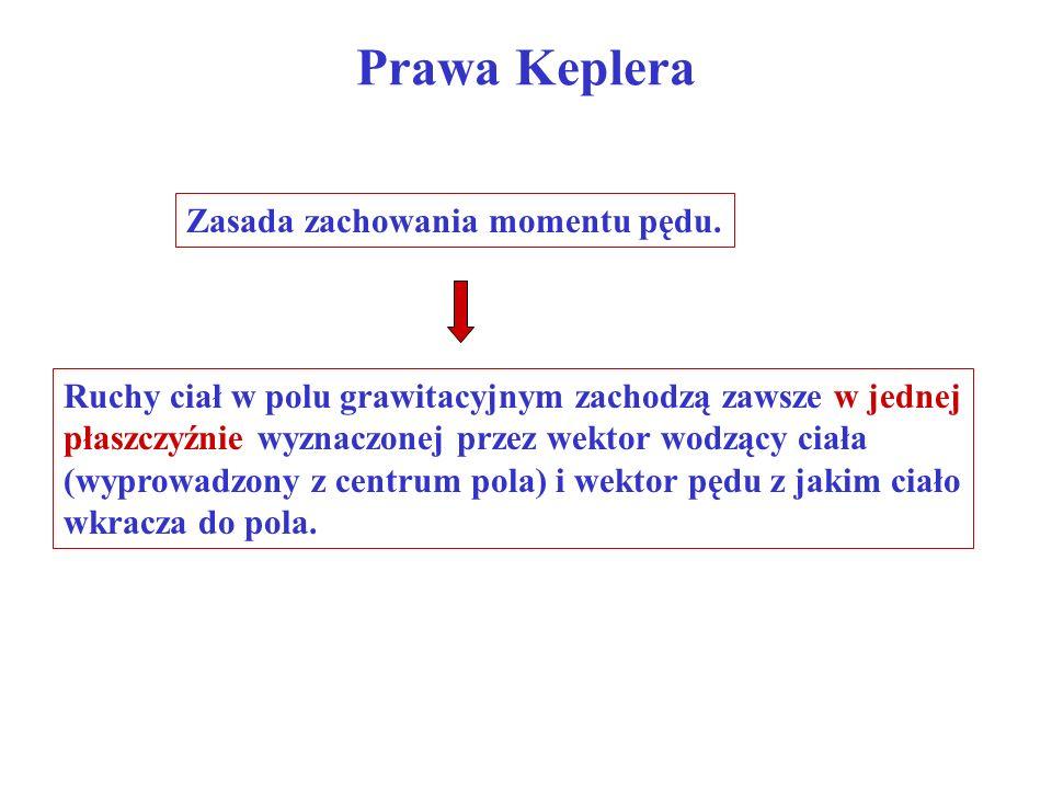Prawa Keplera Zasada zachowania momentu pędu.
