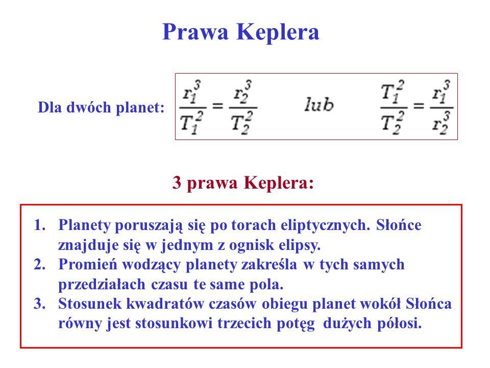 Prawa Keplera 3 prawa Keplera: Dla dwóch planet:
