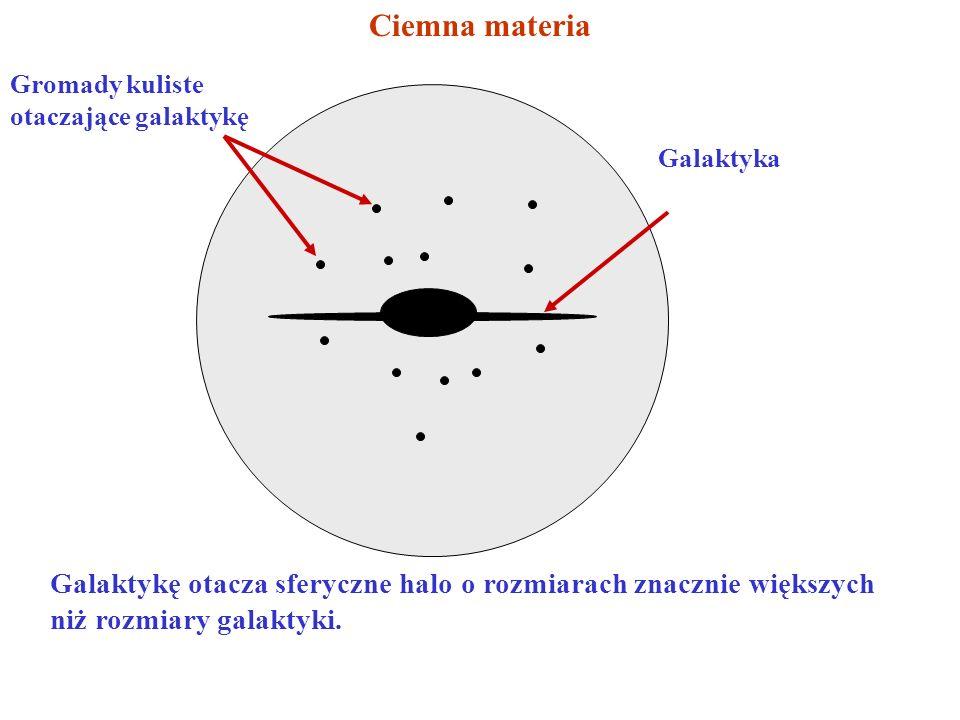 Ciemna materia Gromady kuliste otaczające galaktykę. Galaktyka.