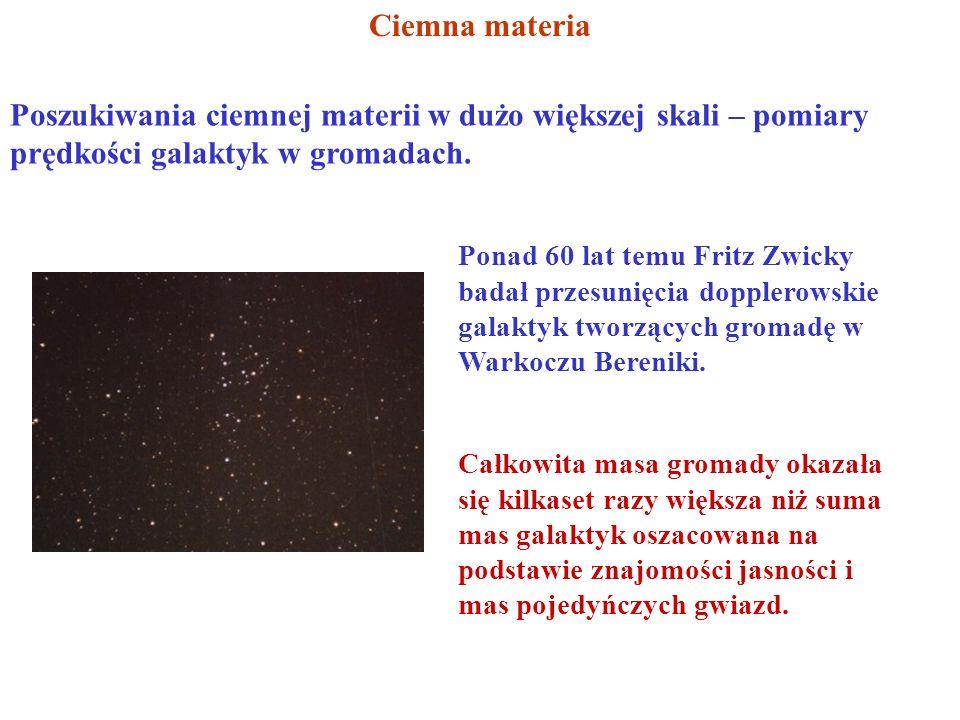 Ciemna materia Poszukiwania ciemnej materii w dużo większej skali – pomiary prędkości galaktyk w gromadach.