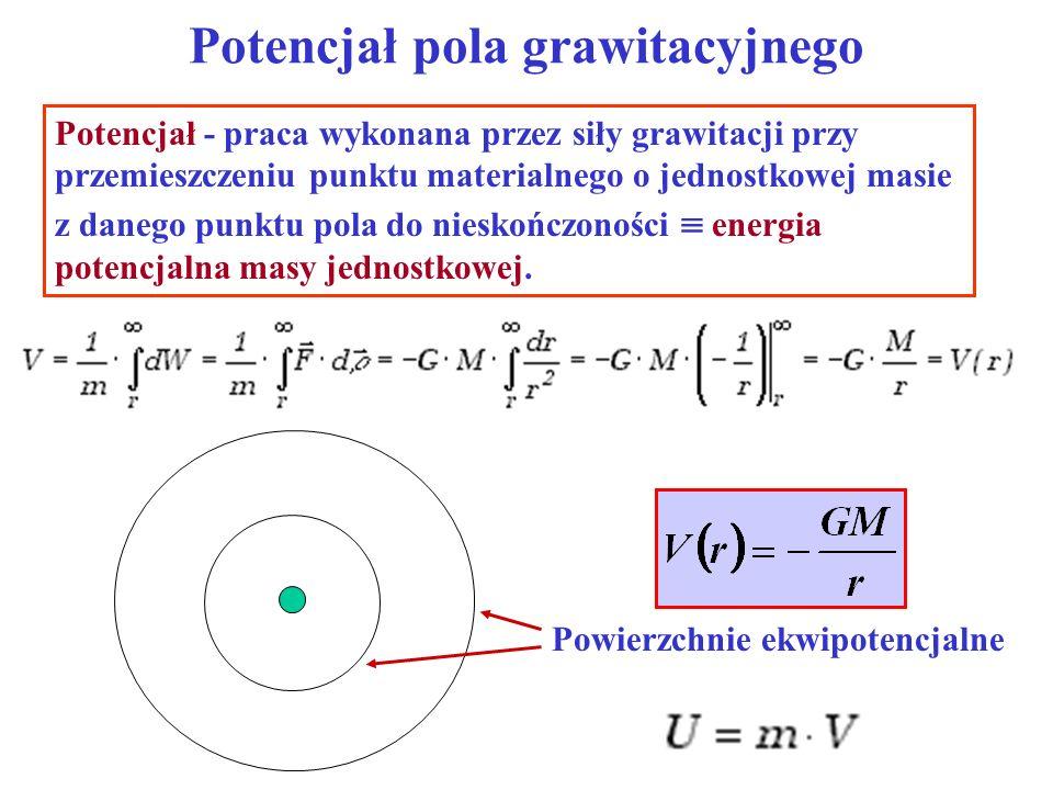 Potencjał pola grawitacyjnego