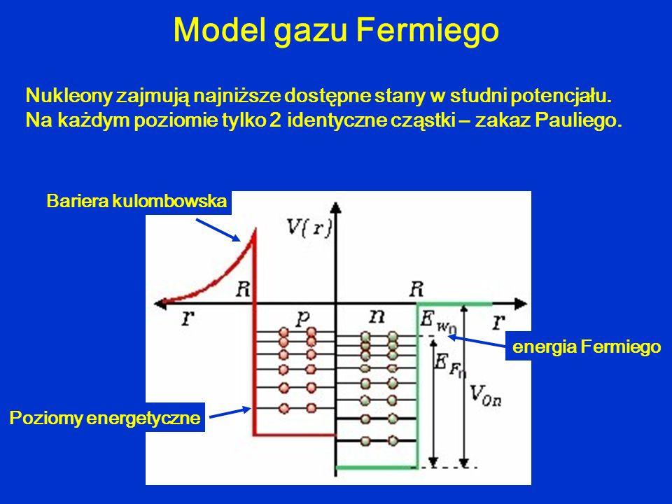 Model gazu Fermiego Nukleony zajmują najniższe dostępne stany w studni potencjału. Na każdym poziomie tylko 2 identyczne cząstki – zakaz Pauliego.