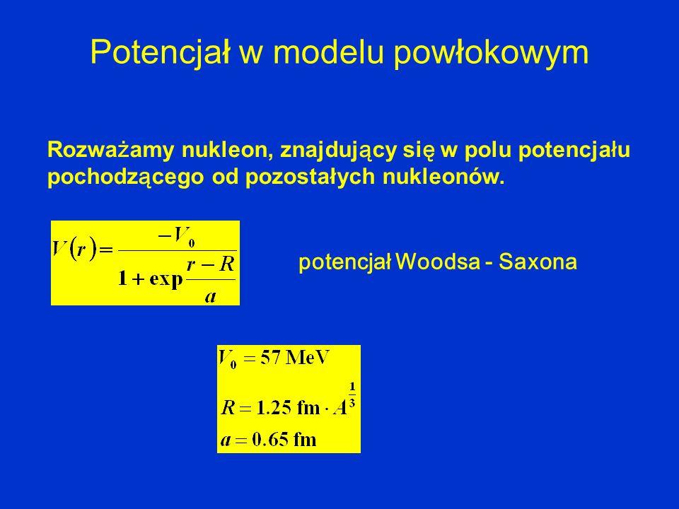 Potencjał w modelu powłokowym