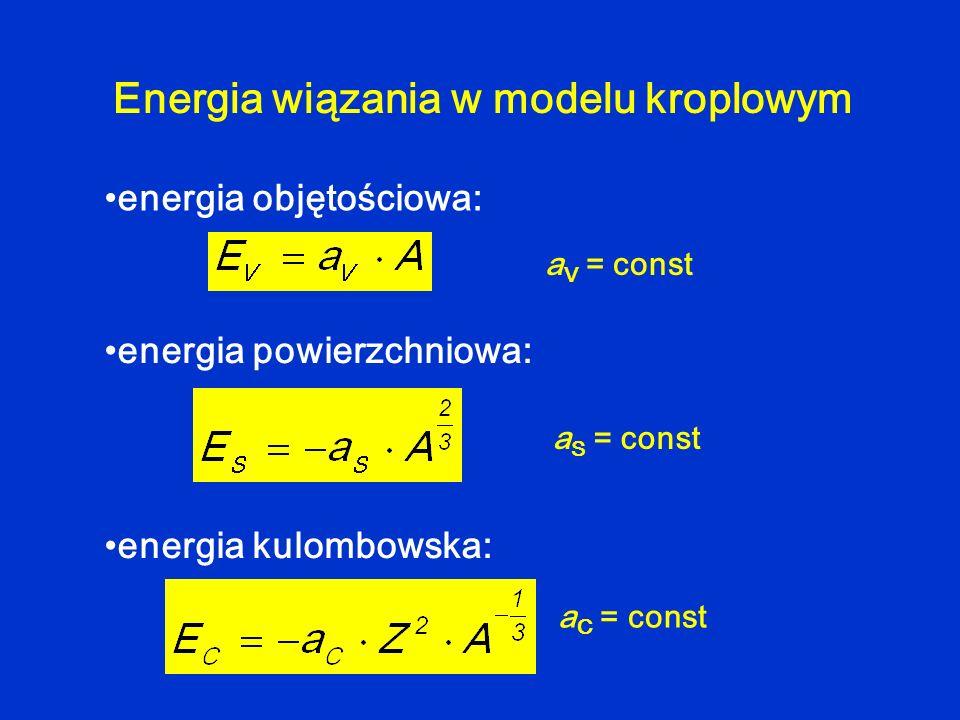 Energia wiązania w modelu kroplowym