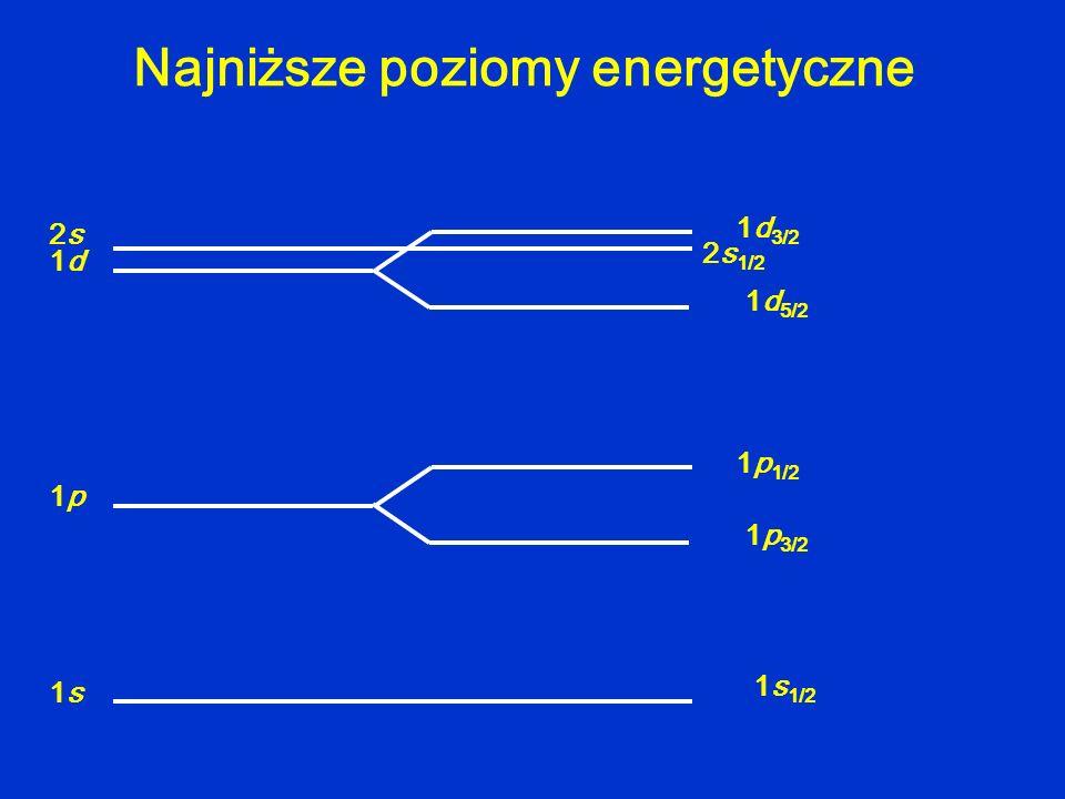 Najniższe poziomy energetyczne