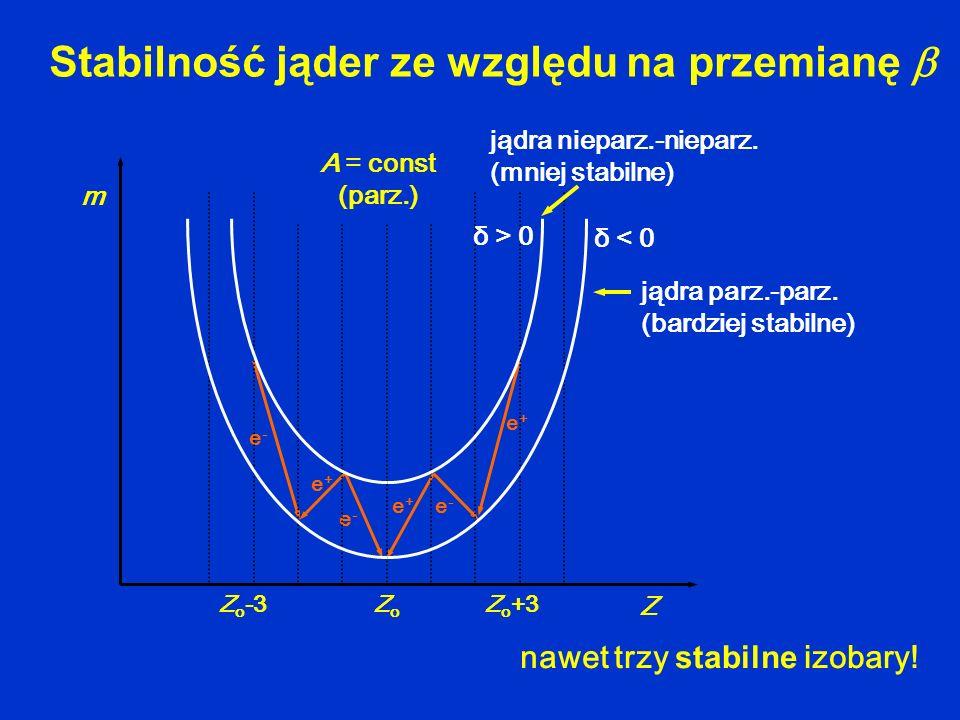 Stabilność jąder ze względu na przemianę 