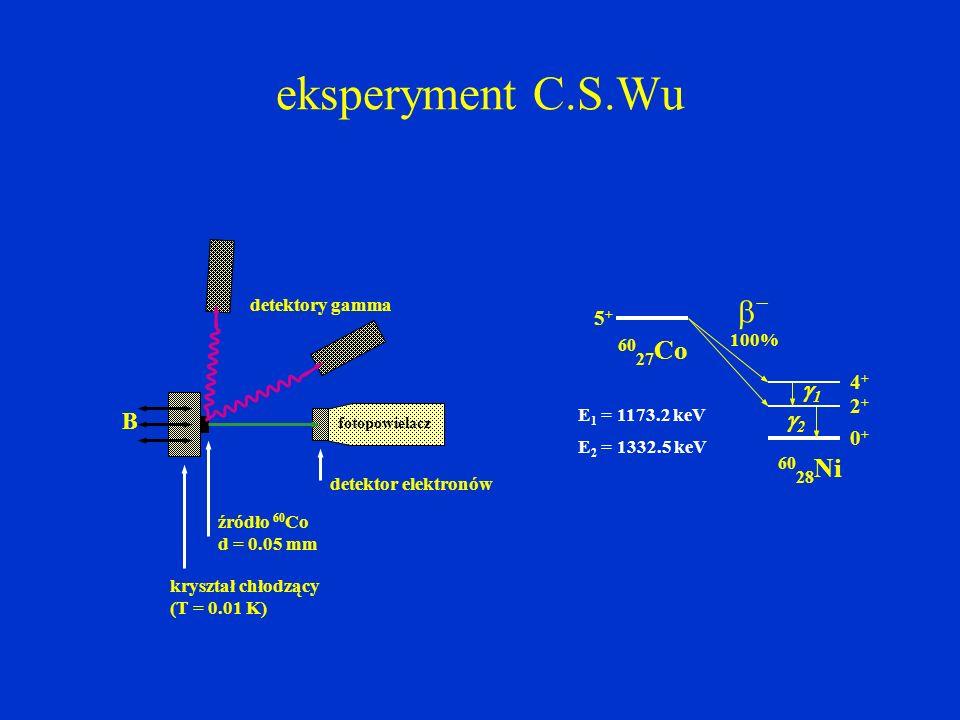 eksperyment C.S.Wu  6027Co 6028Ni 1 2 B 5+ 4+ 2+ 0+ detektory gamma