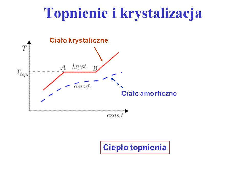 Topnienie i krystalizacja