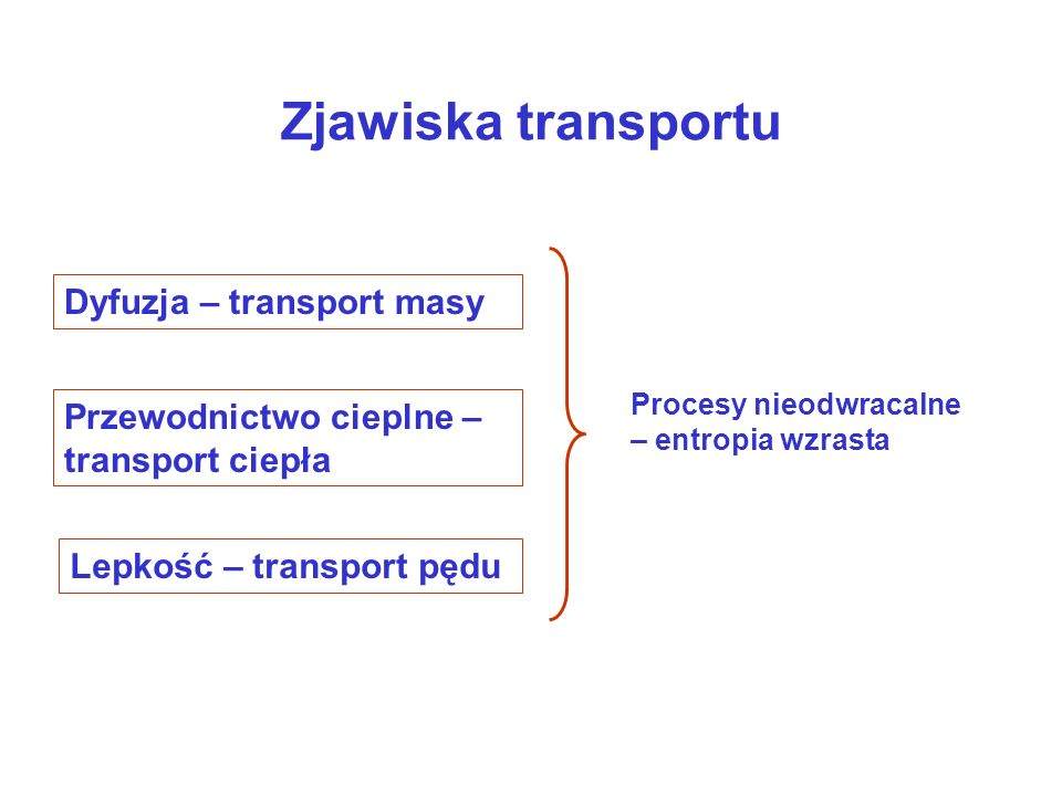 Zjawiska transportu Dyfuzja – transport masy