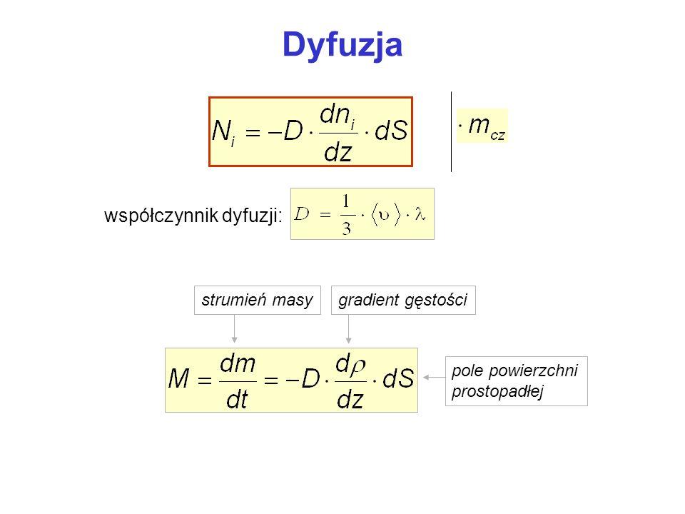Dyfuzja współczynnik dyfuzji: strumień masy gradient gęstości