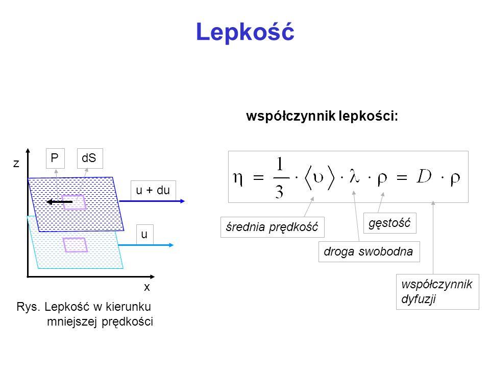 Lepkość współczynnik lepkości: P dS z u + du gęstość średnia prędkość