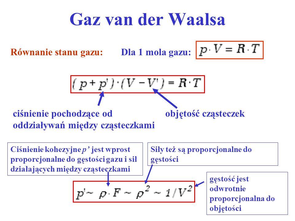 Gaz van der Waalsa Dla 1 mola gazu: Równanie stanu gazu: