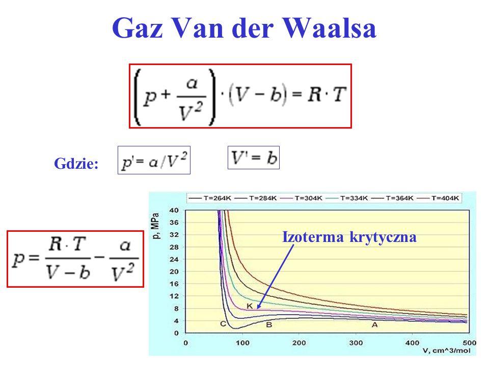 Gaz Van der Waalsa Gdzie: Izoterma krytyczna