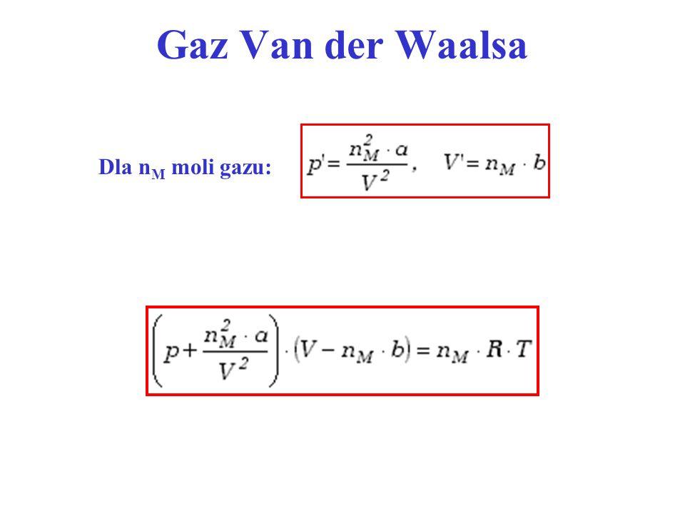 Gaz Van der Waalsa Dla nM moli gazu: