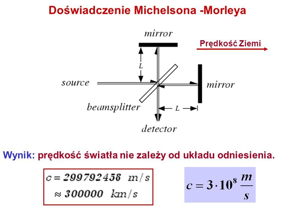 Doświadczenie Michelsona -Morleya