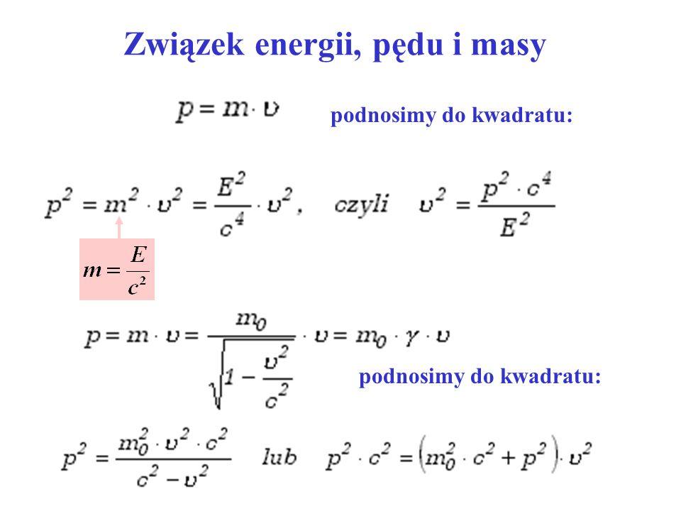 Związek energii, pędu i masy