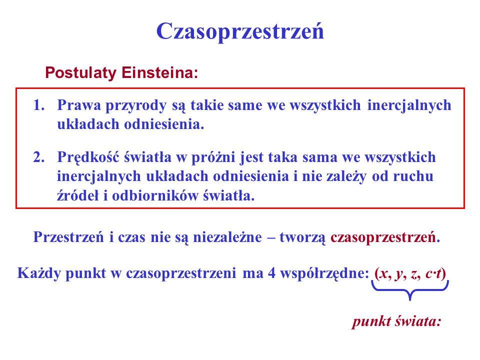 Czasoprzestrzeń Postulaty Einsteina: