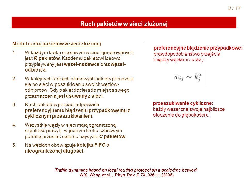 Ruch pakietów w sieci złożonej
