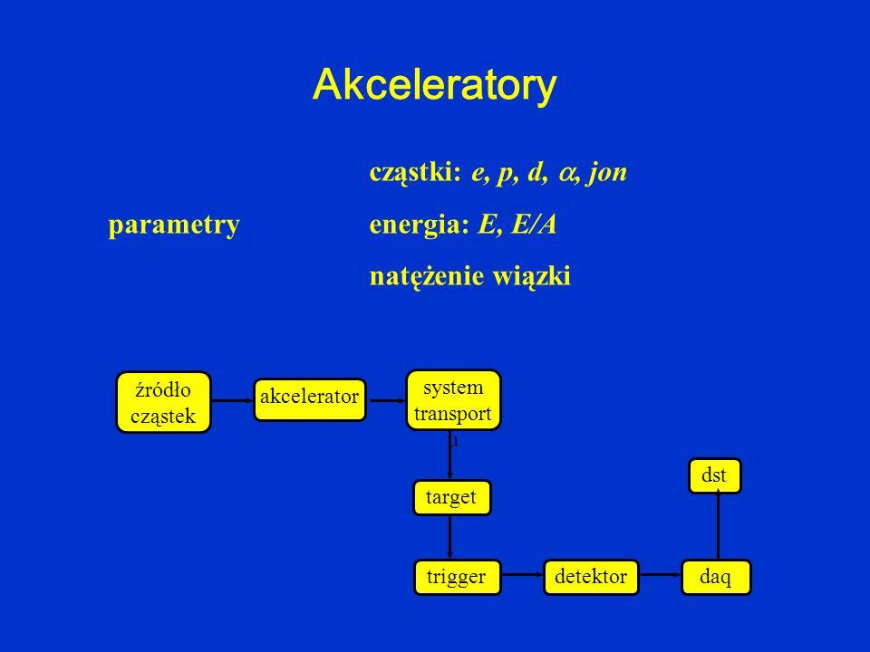 Akceleratory cząstki: e, p, d, , jon parametry energia: E, E/A