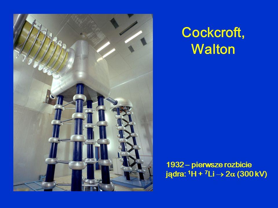 Cockcroft, Walton 1932 – pierwsze rozbicie jądra: 1H + 7Li  2 (300 kV)