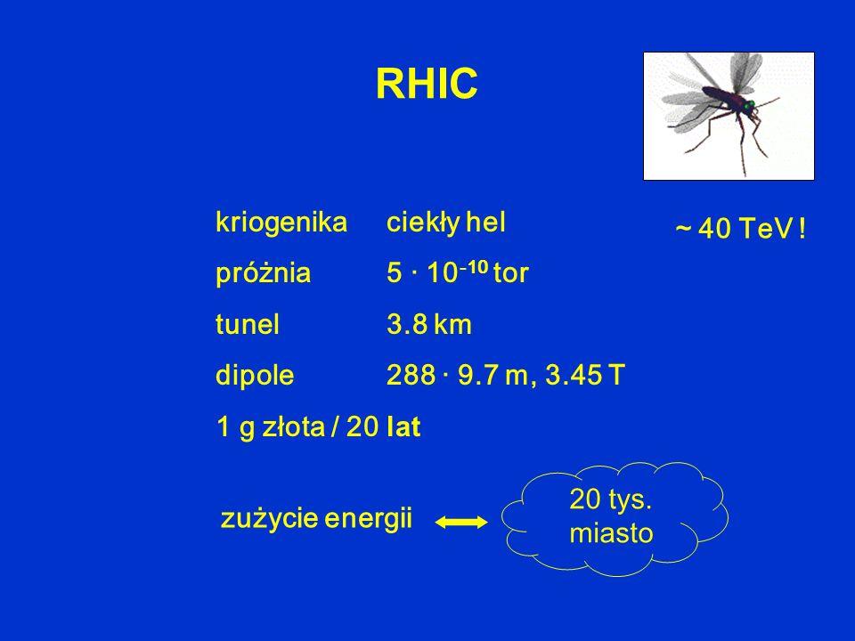 RHIC kriogenika ciekły hel ~ 40 TeV ! próżnia 5 · 10-10 tor