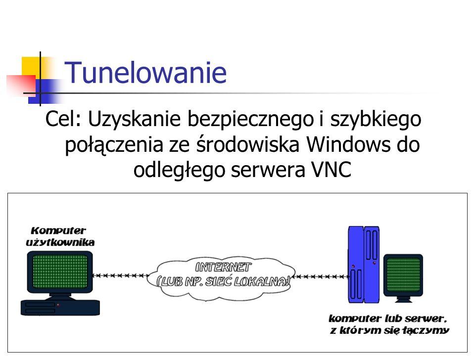 Tunelowanie Cel: Uzyskanie bezpiecznego i szybkiego połączenia ze środowiska Windows do odległego serwera VNC.